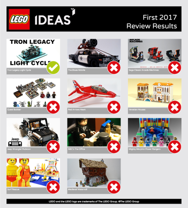 4905136-First_2017_Review_Results-MPDhaSyfhdl8Dw-thumbnail-full.png